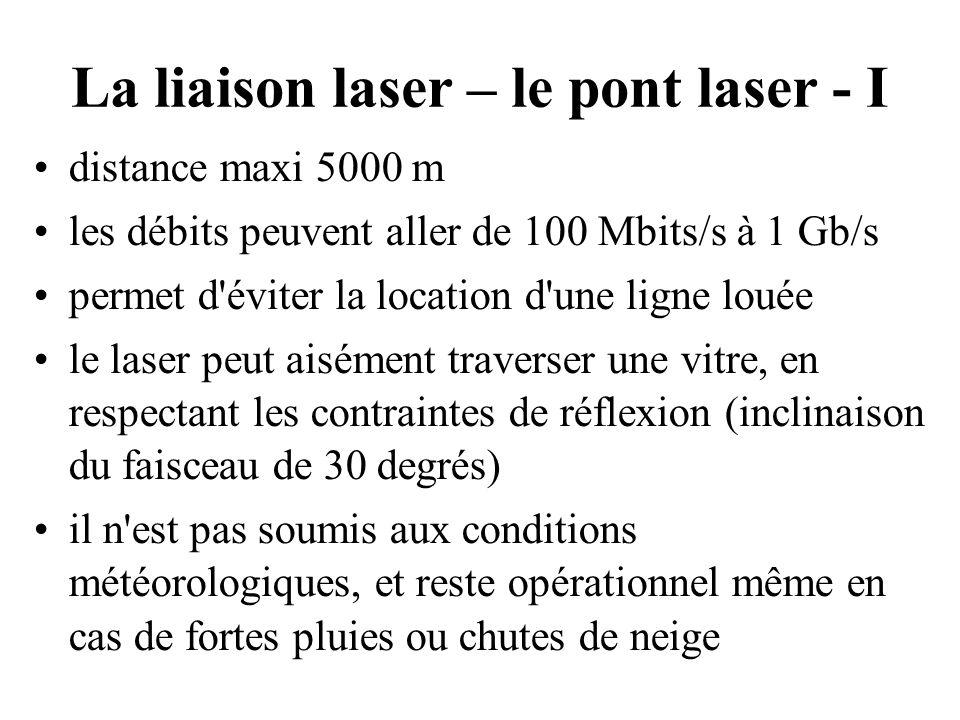 La liaison laser – le pont laser - II très utilisé pour les liaisons inter-batiments le faisceau est très directionnel et demande un calage très précis.