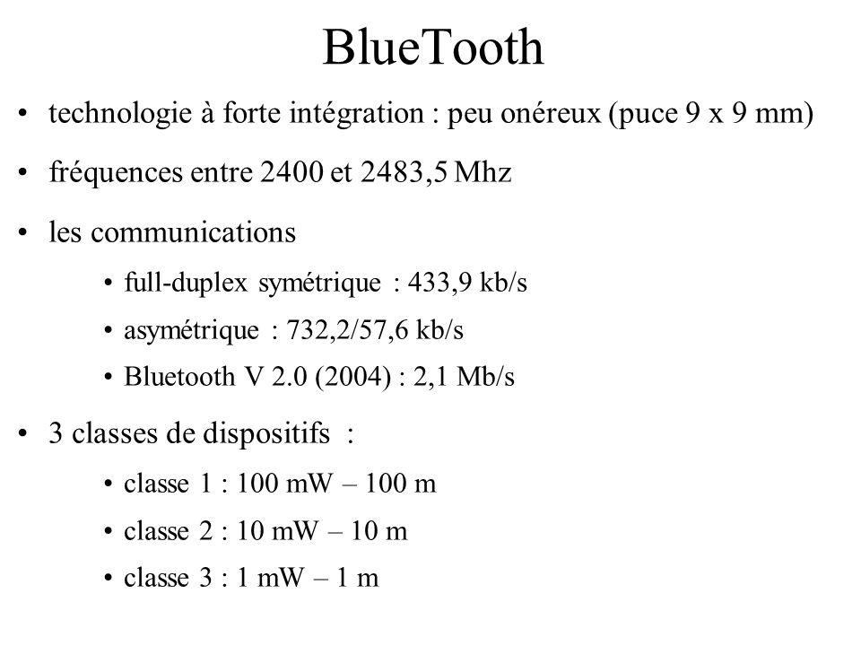 BlueTooth technologie à forte intégration : peu onéreux (puce 9 x 9 mm) fréquences entre 2400 et 2483,5 Mhz les communications full-duplex symétrique