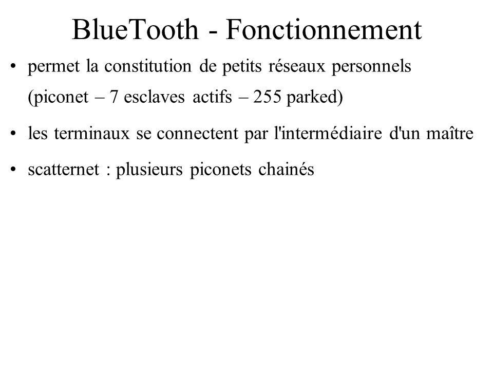 BlueTooth - Fonctionnement permet la constitution de petits réseaux personnels (piconet – 7 esclaves actifs – 255 parked) les terminaux se connectent