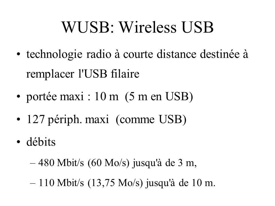 WUSB: Wireless USB technologie radio à courte distance destinée à remplacer l'USB filaire portée maxi : 10 m (5 m en USB) 127 périph. maxi (comme USB)
