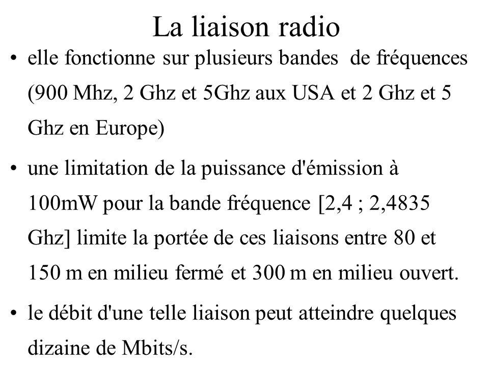 La liaison radio elle fonctionne sur plusieurs bandes de fréquences (900 Mhz, 2 Ghz et 5Ghz aux USA et 2 Ghz et 5 Ghz en Europe) une limitation de la
