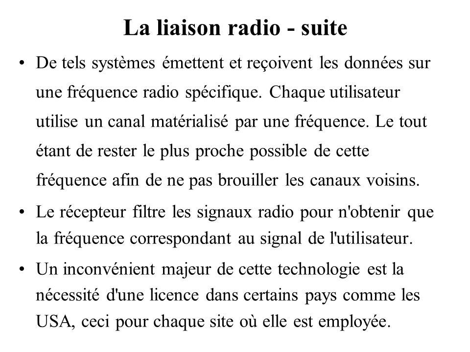 La liaison radio - suite De tels systèmes émettent et reçoivent les données sur une fréquence radio spécifique. Chaque utilisateur utilise un canal ma