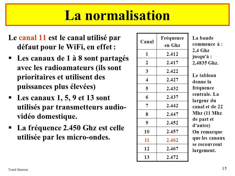 Yonel Grusson 15 Le canal 11 est le canal utilisé par défaut pour le WiFi, en effet : Les canaux de 1 à 8 sont partagés avec les radioamateurs (ils so