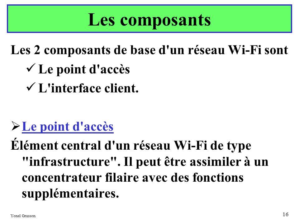 Yonel Grusson 16 Les composants Les 2 composants de base d'un réseau Wi-Fi sont Le point d'accès L'interface client. Le point d'accès Élément central
