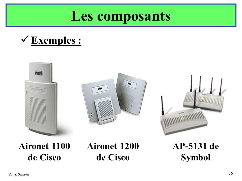 Yonel Grusson 19 Exemples : Les composants Aironet 1200 de Cisco Aironet 1100 de Cisco AP-5131 de Symbol