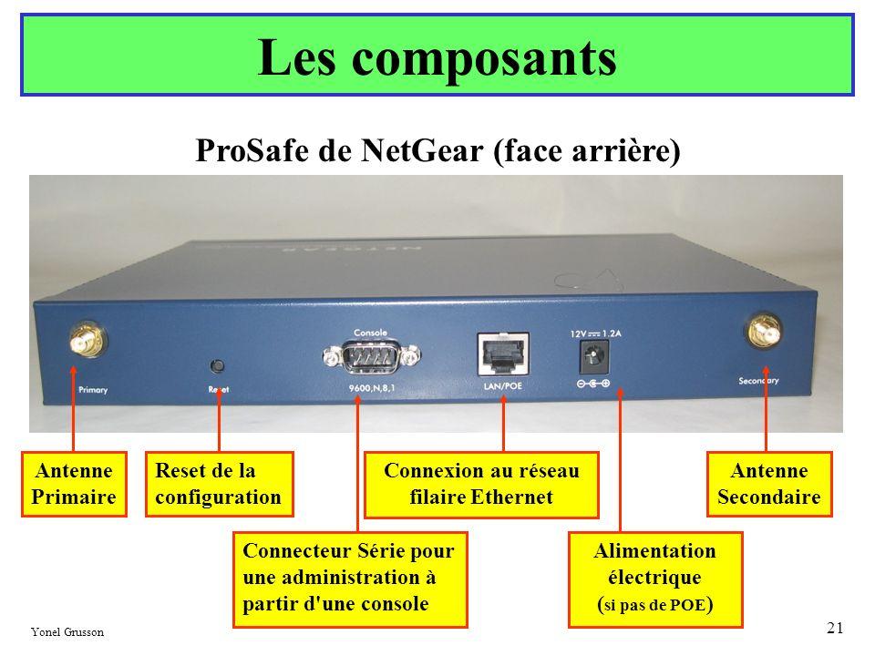 Yonel Grusson 21 Les composants ProSafe de NetGear (face arrière) Antenne Primaire Antenne Secondaire Connecteur Série pour une administration à parti