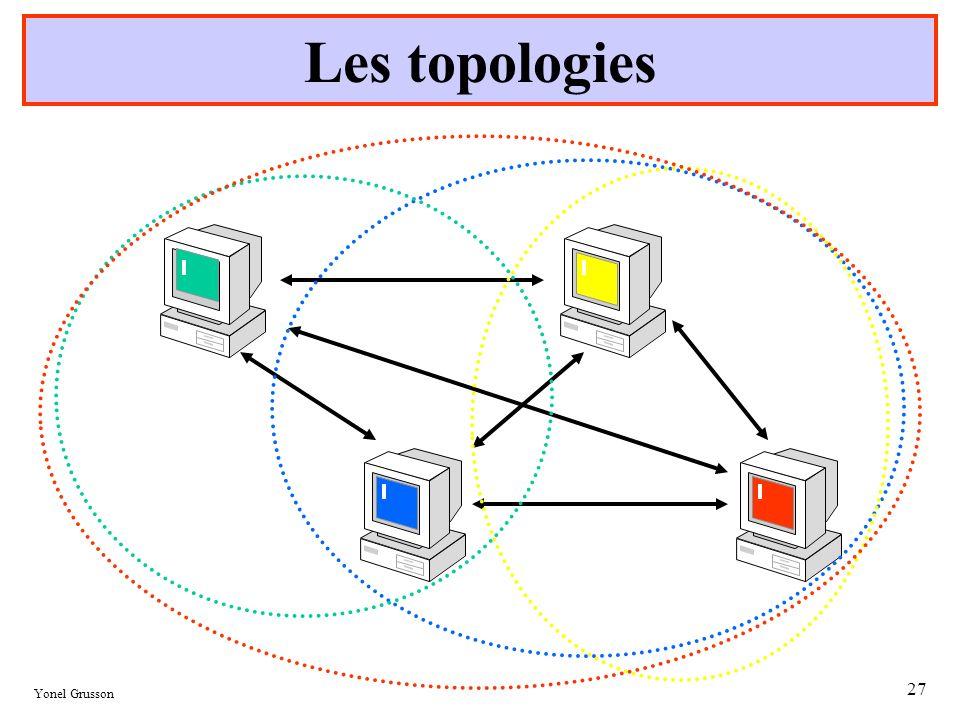 Yonel Grusson 27 Les topologies