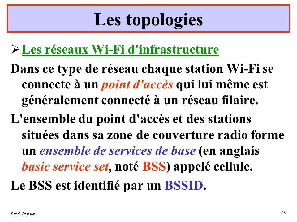 Yonel Grusson 29 Les réseaux Wi-Fi d'infrastructure Dans ce type de réseau chaque station Wi-Fi se connecte à un point d'accès qui lui même est généra
