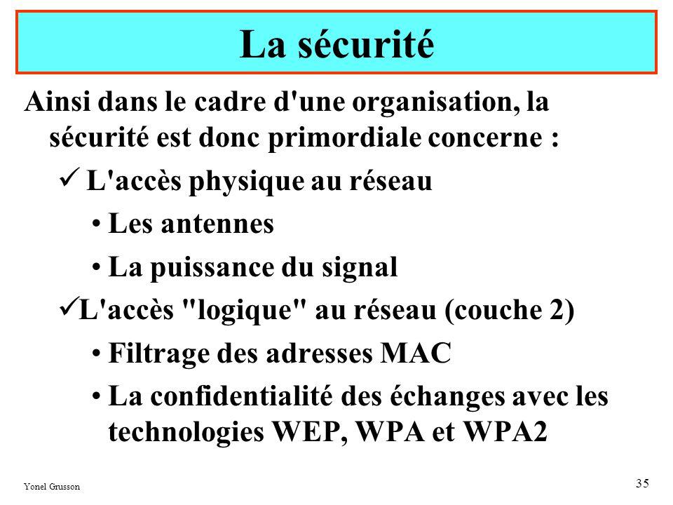Yonel Grusson 35 Ainsi dans le cadre d'une organisation, la sécurité est donc primordiale concerne : L'accès physique au réseau Les antennes La puissa