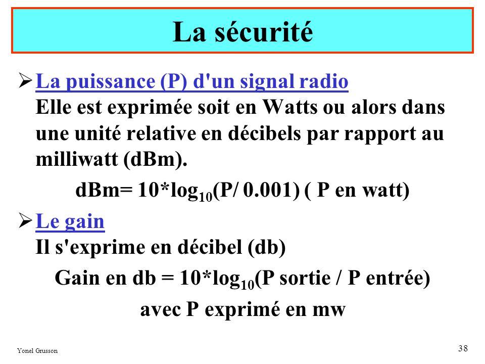 Yonel Grusson 38 La puissance (P) d'un signal radio Elle est exprimée soit en Watts ou alors dans une unité relative en décibels par rapport au milliw