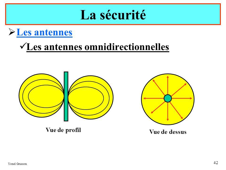 Yonel Grusson 42 Les antennes Les antennes omnidirectionnelles La sécurité Vue de dessusVue de profil