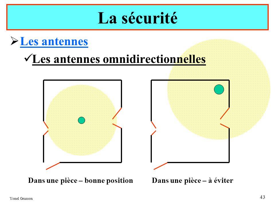 Yonel Grusson 43 La sécurité Dans une pièce – bonne position Les antennes Les antennes omnidirectionnelles Dans une pièce – à éviter