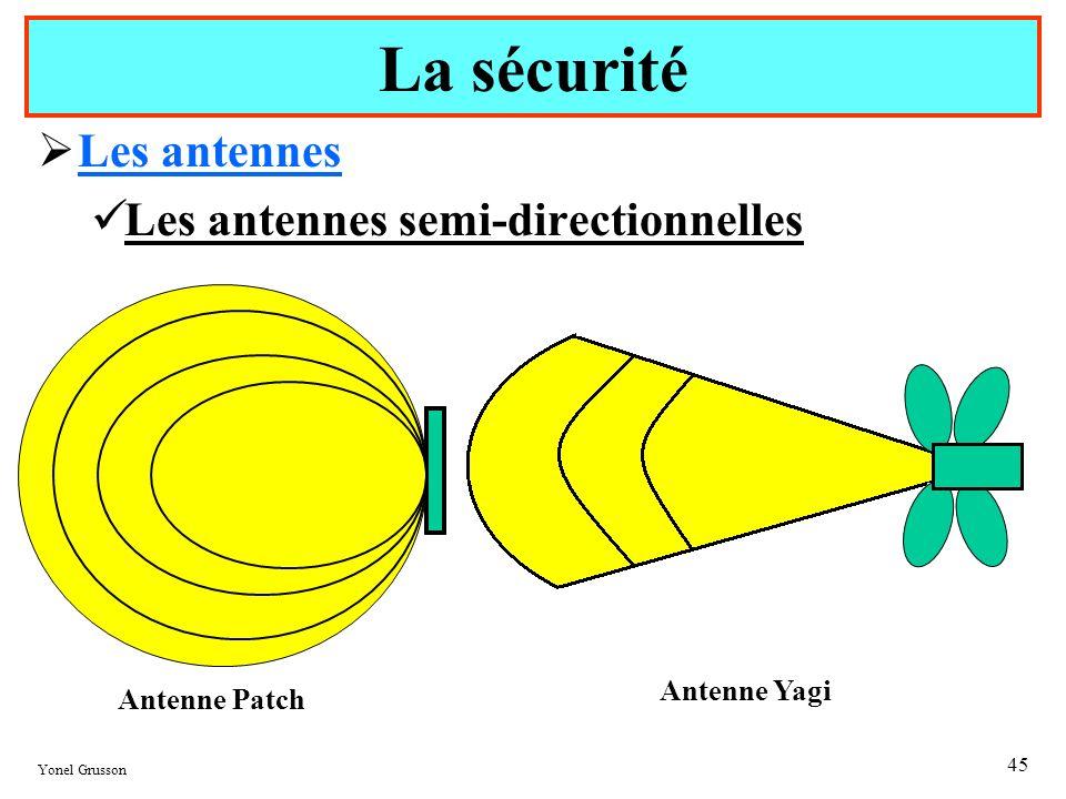 Yonel Grusson 45 Les antennes Les antennes semi-directionnelles La sécurité Antenne Patch Antenne Yagi