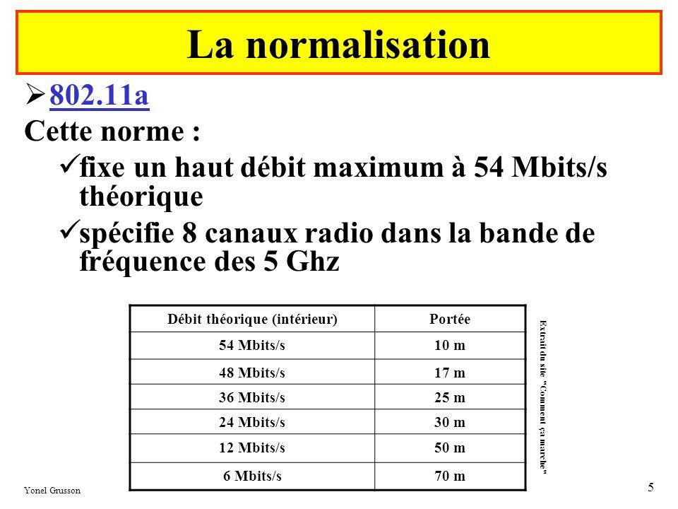 Yonel Grusson 5 802.11a Cette norme : fixe un haut débit maximum à 54 Mbits/s théorique spécifie 8 canaux radio dans la bande de fréquence des 5 Ghz L