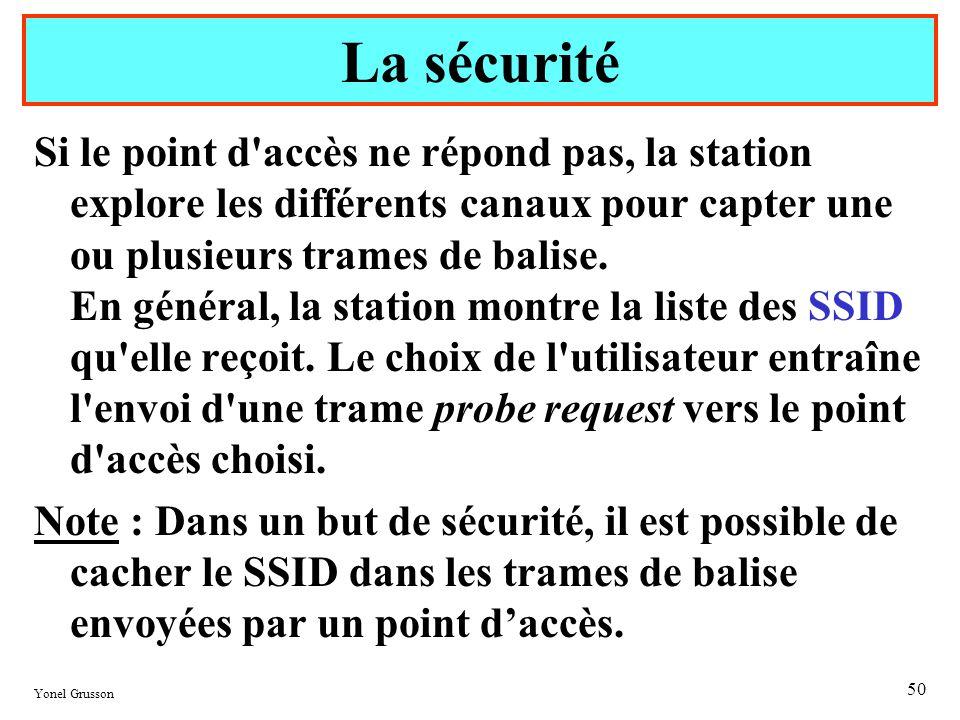 Yonel Grusson 50 Si le point d'accès ne répond pas, la station explore les différents canaux pour capter une ou plusieurs trames de balise. En général