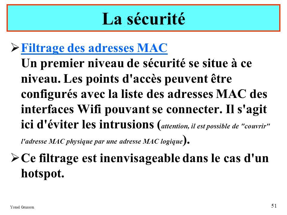 Yonel Grusson 51 Filtrage des adresses MAC Un premier niveau de sécurité se situe à ce niveau. Les points d'accès peuvent être configurés avec la list