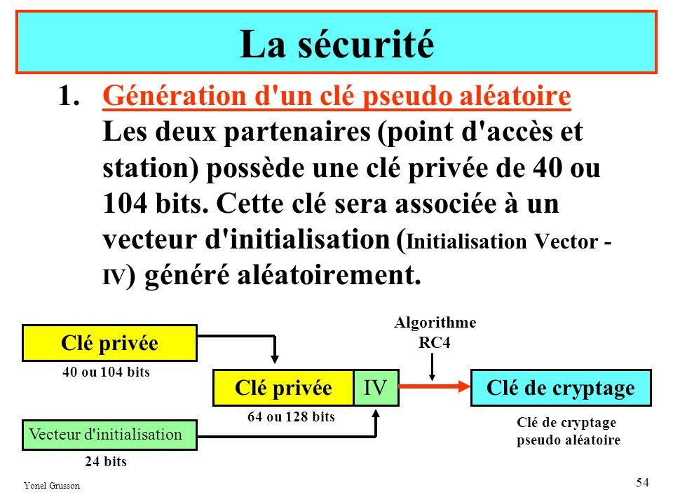 Yonel Grusson 54 1.Génération d'un clé pseudo aléatoire Les deux partenaires (point d'accès et station) possède une clé privée de 40 ou 104 bits. Cett
