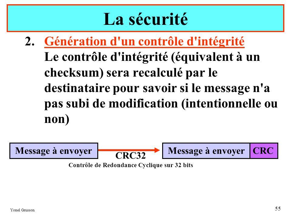 Yonel Grusson 55 2.Génération d'un contrôle d'intégrité Le contrôle d'intégrité (équivalent à un checksum) sera recalculé par le destinataire pour sav