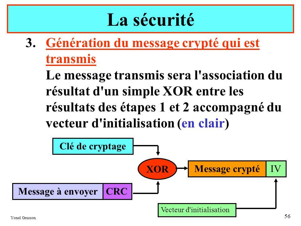 Yonel Grusson 56 3.Génération du message crypté qui est transmis Le message transmis sera l'association du résultat d'un simple XOR entre les résultat
