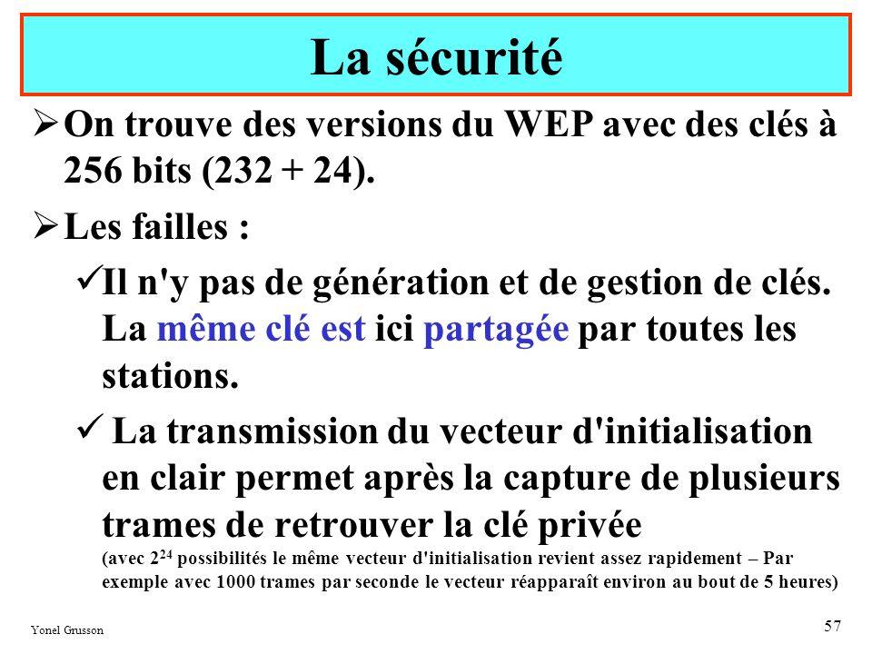 Yonel Grusson 57 On trouve des versions du WEP avec des clés à 256 bits (232 + 24). Les failles : Il n'y pas de génération et de gestion de clés. La m