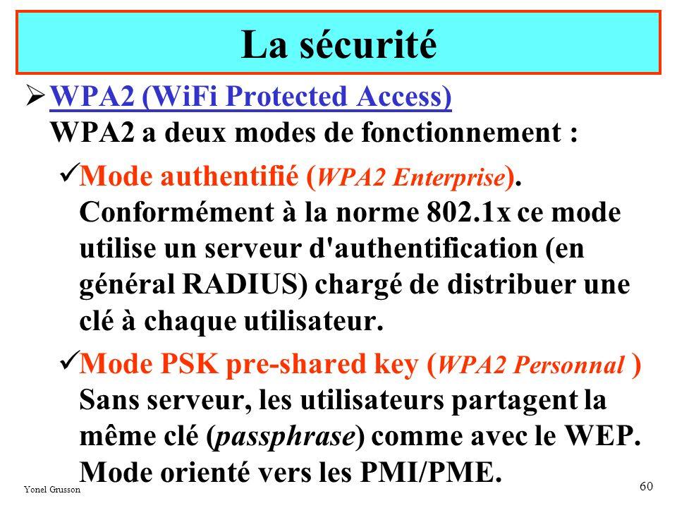 Yonel Grusson 60 WPA2 (WiFi Protected Access) WPA2 a deux modes de fonctionnement : Mode authentifié ( WPA2 Enterprise ). Conformément à la norme 802.