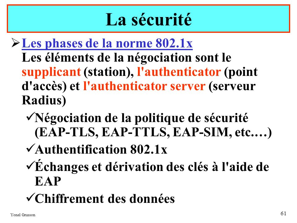 Yonel Grusson 61 Les phases de la norme 802.1x Les éléments de la négociation sont le supplicant (station), l'authenticator (point d'accès) et l'authe