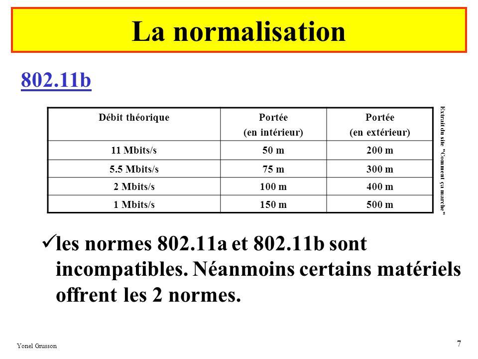 Yonel Grusson 7 les normes 802.11a et 802.11b sont incompatibles. Néanmoins certains matériels offrent les 2 normes. La normalisation Débit théoriqueP