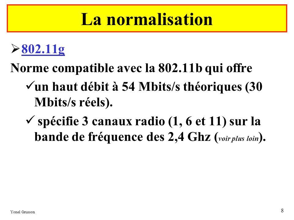 Yonel Grusson 9 802.11g La normalisation Débit théoriquePortée (en intérieur) Portée (en extérieur) 54 Mbits/s27 m75 m 48 Mbits/s29 m100 m 36 Mbits/s30 m120 m 24 Mbits/s42 m140 m 18 Mbits/s55 m180 m 12 Mbits/s64 m250 m 9 Mbits/s75 m350 m 6 Mbits/s90 m400 m Extrait du site Comment ça marche