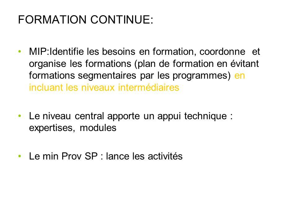FORMATION CONTINUE: MIP:Identifie les besoins en formation, coordonne et organise les formations (plan de formation en évitant formations segmentaires