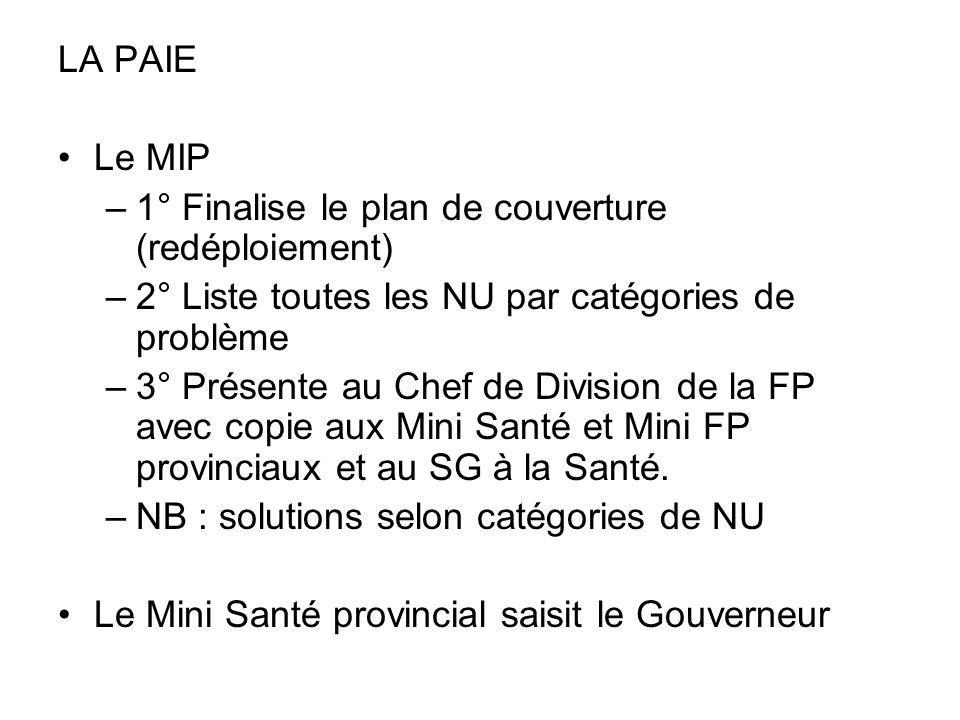 LA PAIE Le MIP –1° Finalise le plan de couverture (redéploiement) –2° Liste toutes les NU par catégories de problème –3° Présente au Chef de Division