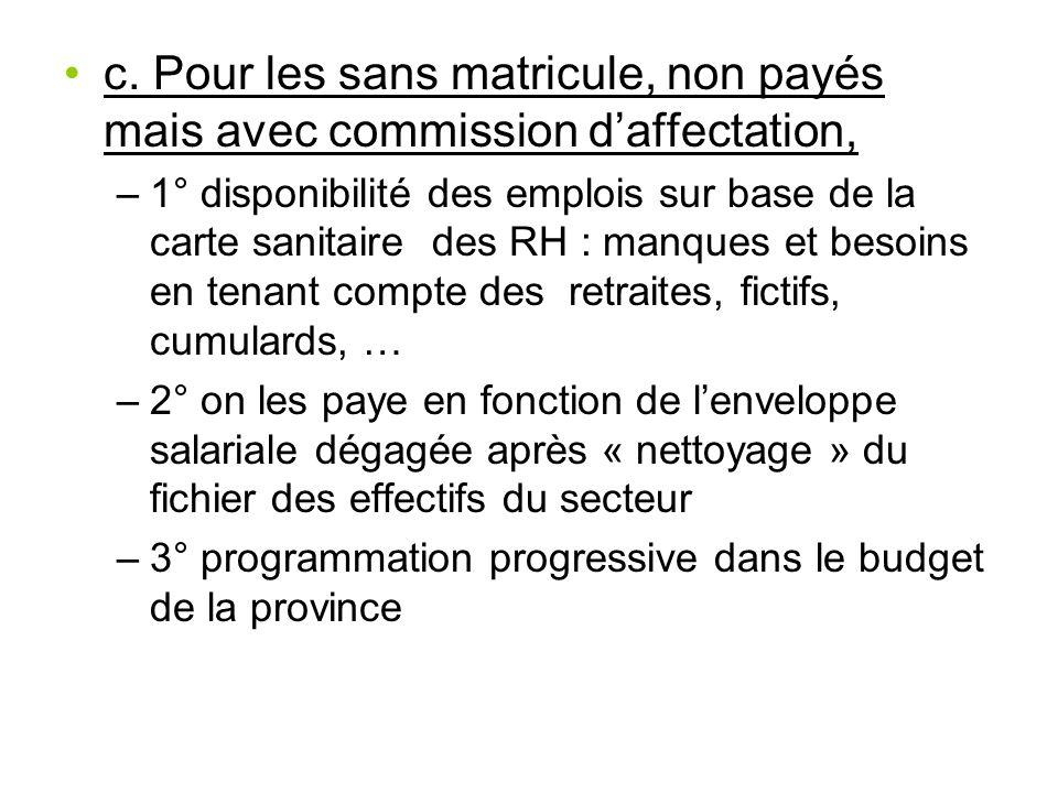 c. Pour les sans matricule, non payés mais avec commission daffectation, –1° disponibilité des emplois sur base de la carte sanitaire des RH : manques