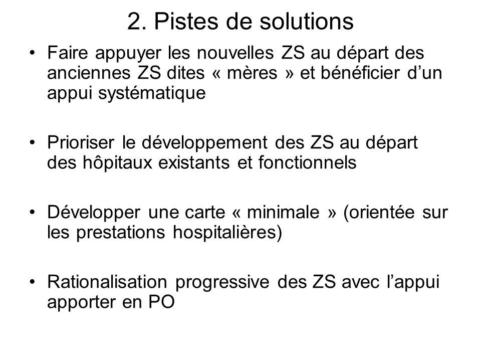 2. Pistes de solutions Faire appuyer les nouvelles ZS au départ des anciennes ZS dites « mères » et bénéficier dun appui systématique Prioriser le dév