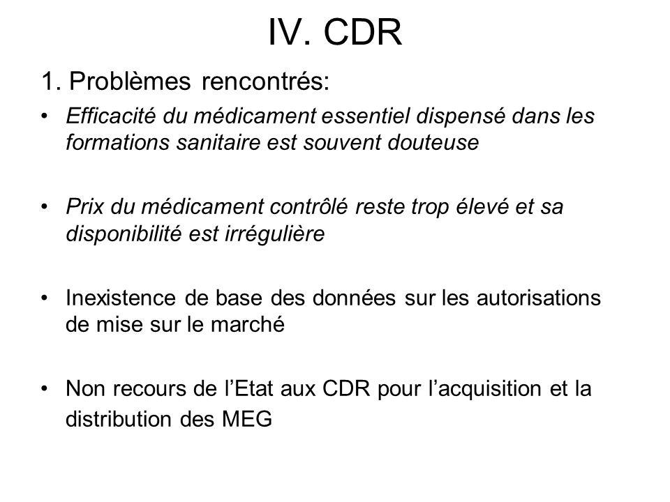 IV. CDR 1. Problèmes rencontrés: Efficacité du médicament essentiel dispensé dans les formations sanitaire est souvent douteuse Prix du médicament con