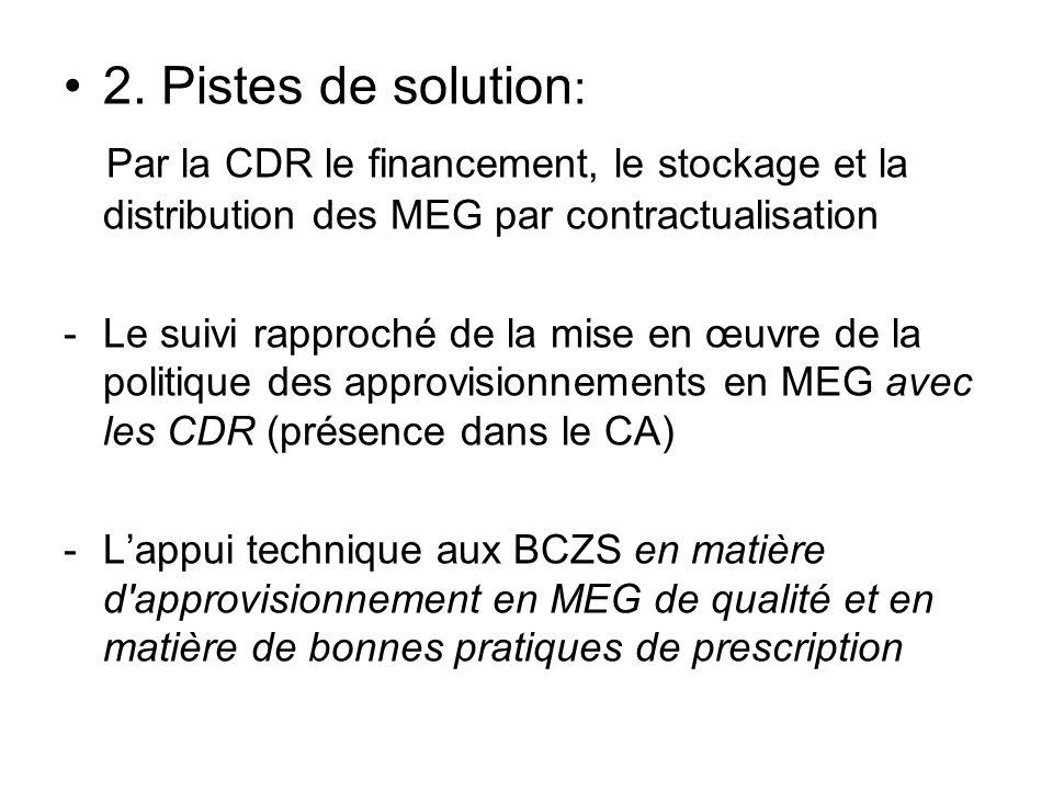 2. Pistes de solution : Par la CDR le financement, le stockage et la distribution des MEG par contractualisation -Le suivi rapproché de la mise en œuv
