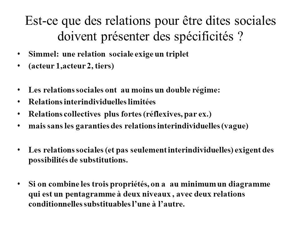 Est-ce que des relations pour être dites sociales doivent présenter des spécificités .