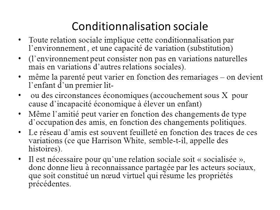 Conditionnalisation sociale Toute relation sociale implique cette conditionnalisation par lenvironnement, et une capacité de variation (substitution) (lenvironnement peut consister non pas en variations naturelles mais en variations dautres relations sociales).