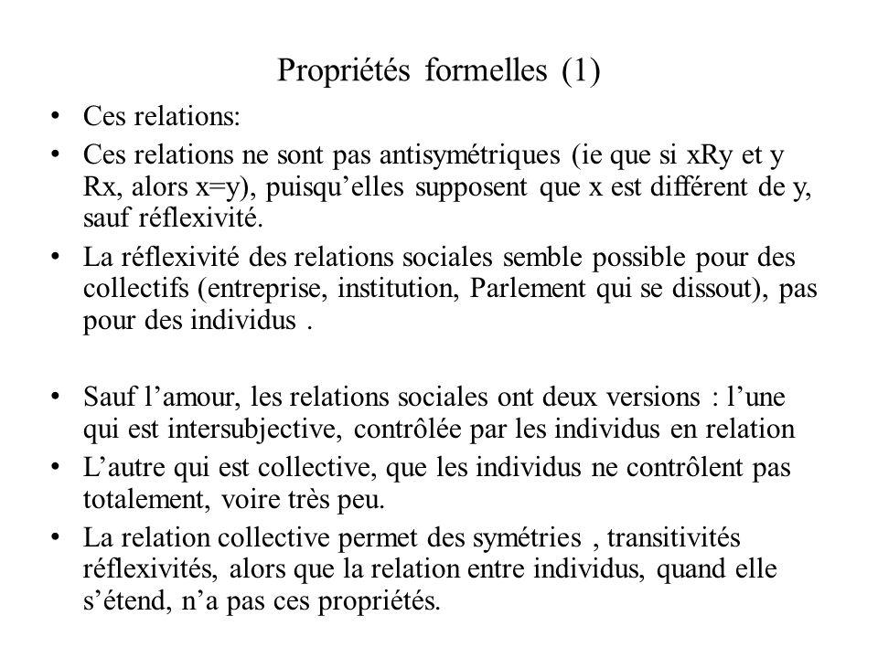 Propriétés formelles (1) Ces relations: Ces relations ne sont pas antisymétriques (ie que si xRy et y Rx, alors x=y), puisquelles supposent que x est différent de y, sauf réflexivité.