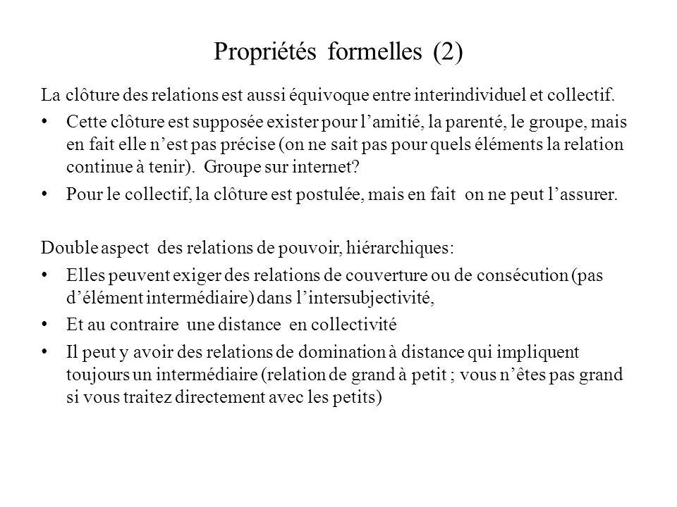 Propriétés formelles (2) La clôture des relations est aussi équivoque entre interindividuel et collectif.
