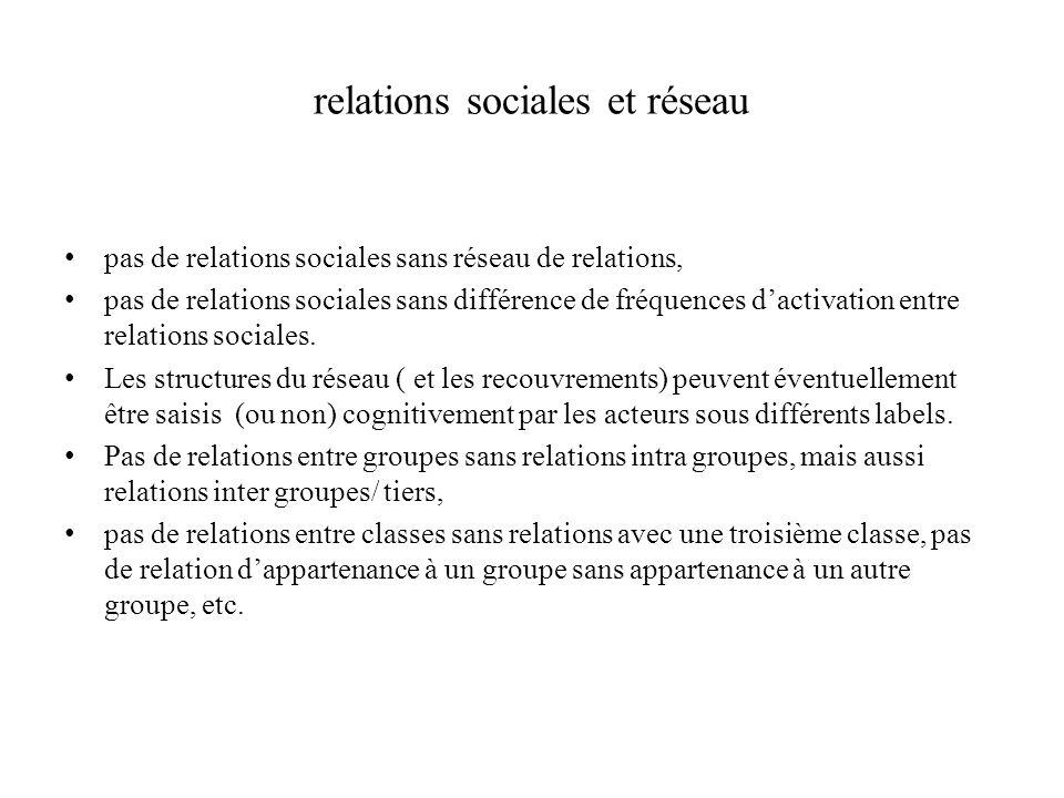 relations sociales et réseau pas de relations sociales sans réseau de relations, pas de relations sociales sans différence de fréquences dactivation entre relations sociales.