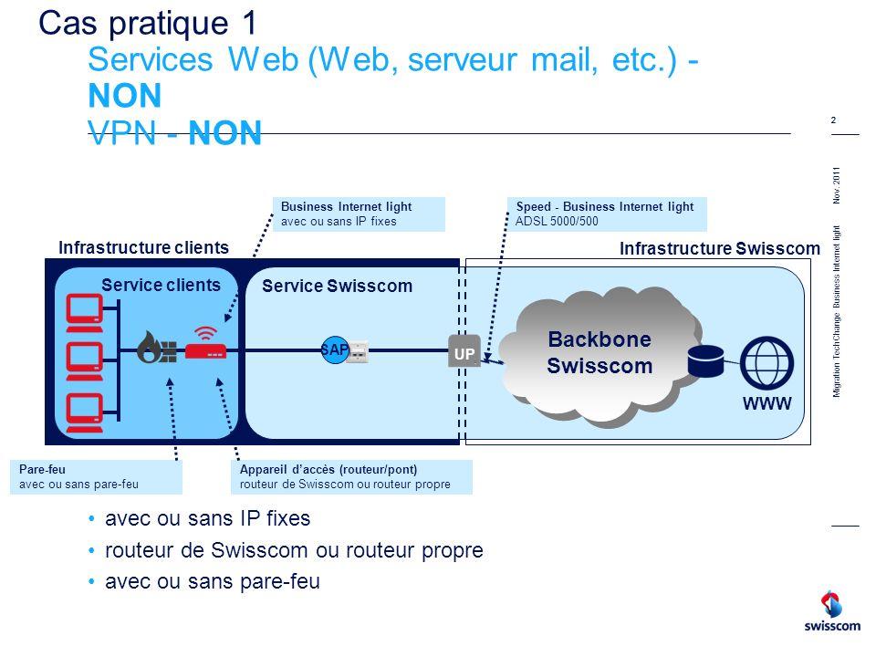 Nov. 2011 22 Cas pratique 1 Services Web (Web, serveur mail, etc.) - NON VPN - NON avec ou sans IP fixes routeur de Swisscom ou routeur propre avec ou