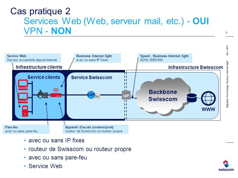 Nov. 2011 33 Cas pratique 2 Services Web (Web, serveur mail, etc.) - OUI VPN - NON avec ou sans IP fixes routeur de Swisscom ou routeur propre avec ou