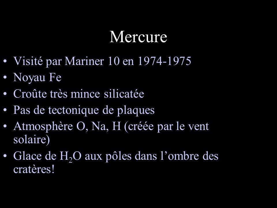 Mercure Visité par Mariner 10 en 1974-1975 Noyau Fe Croûte très mince silicatée Pas de tectonique de plaques Atmosphère O, Na, H (créée par le vent solaire) Glace de H 2 O aux pôles dans lombre des cratères!