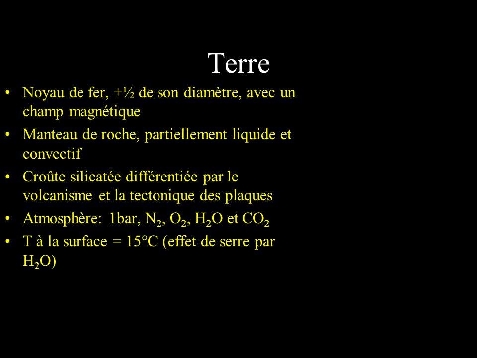 Terre Noyau de fer, +½ de son diamètre, avec un champ magnétique Manteau de roche, partiellement liquide et convectif Croûte silicatée différentiée par le volcanisme et la tectonique des plaques Atmosphère: 1bar, N 2, O 2, H 2 O et CO 2 T à la surface = 15°C (effet de serre par H 2 O)