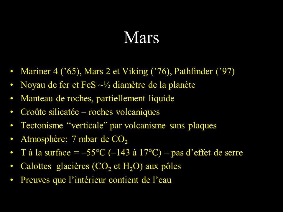 Mars Mariner 4 (65), Mars 2 et Viking (76), Pathfinder (97) Noyau de fer et FeS ~½ diamètre de la planète Manteau de roches, partiellement liquide Cro