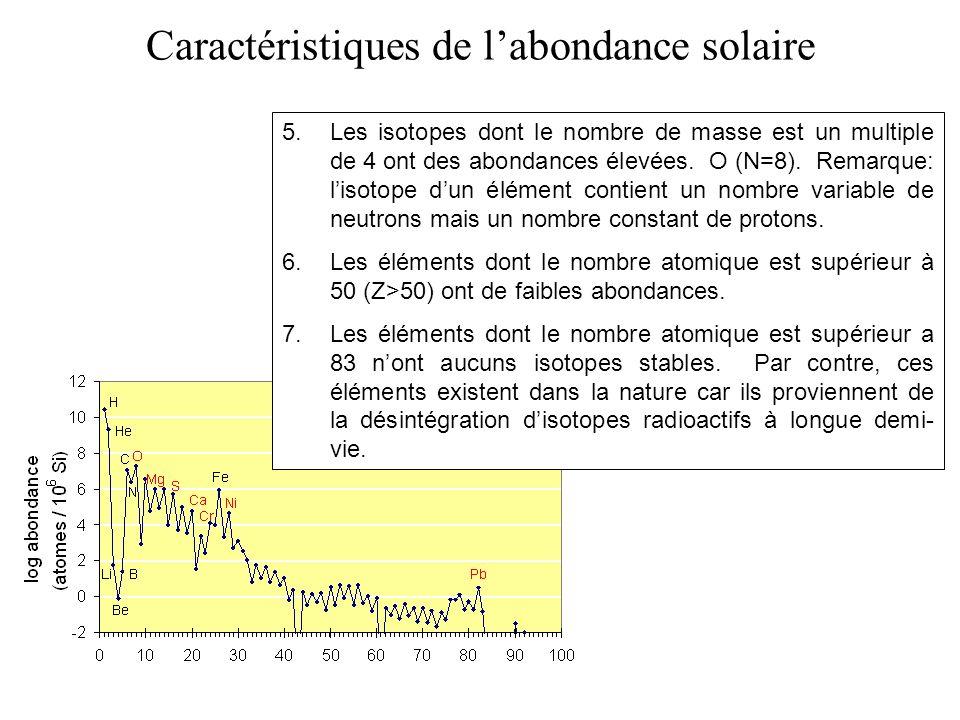 Caractéristiques de labondance solaire 5.Les isotopes dont le nombre de masse est un multiple de 4 ont des abondances élevées. O (N=8). Remarque: liso