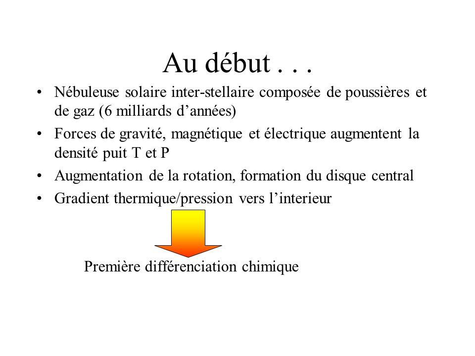 Au début... Nébuleuse solaire inter-stellaire composée de poussières et de gaz (6 milliards dannées) Forces de gravité, magnétique et électrique augme