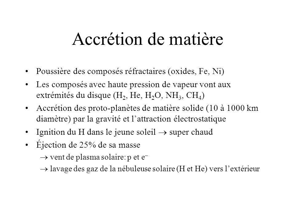 Accrétion de matière Poussière des composés réfractaires (oxides, Fe, Ni) Les composés avec haute pression de vapeur vont aux extrémités du disque (H