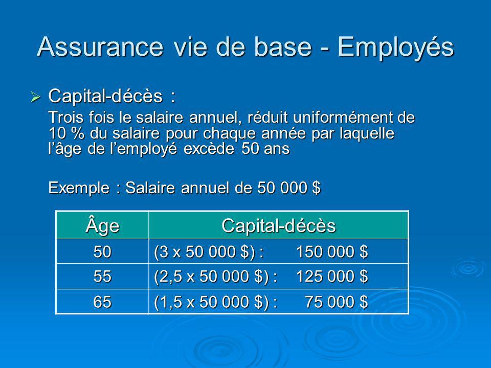 Assurance vie de base - Employés Capital-décès : Capital-décès : Trois fois le salaire annuel, réduit uniformément de 10 % du salaire pour chaque année par laquelle lâge de lemployé excède 50 ans Exemple : Salaire annuel de 50 000 $ ÂgeCapital-décès 50 (3 x 50 000 $) : 150 000 $ 55 (2,5 x 50 000 $) : 125 000 $ 65 (1,5 x 50 000 $) : 75 000 $