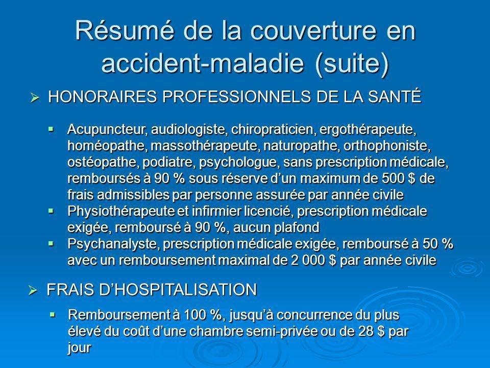 Résumé de la couverture en accident-maladie (suite) HONORAIRES PROFESSIONNELS DE LA SANTÉ HONORAIRES PROFESSIONNELS DE LA SANTÉ FRAIS DHOSPITALISATION FRAIS DHOSPITALISATION Acupuncteur, audiologiste, chiropraticien, ergothérapeute, homéopathe, massothérapeute, naturopathe, orthophoniste, ostéopathe, podiatre, psychologue, sans prescription médicale, remboursés à 90 % sous réserve dun maximum de 500 $ de frais admissibles par personne assurée par année civile Acupuncteur, audiologiste, chiropraticien, ergothérapeute, homéopathe, massothérapeute, naturopathe, orthophoniste, ostéopathe, podiatre, psychologue, sans prescription médicale, remboursés à 90 % sous réserve dun maximum de 500 $ de frais admissibles par personne assurée par année civile Physiothérapeute et infirmier licencié, prescription médicale exigée, remboursé à 90 %, aucun plafond Physiothérapeute et infirmier licencié, prescription médicale exigée, remboursé à 90 %, aucun plafond Psychanalyste, prescription médicale exigée, remboursé à 50 % avec un remboursement maximal de 2 000 $ par année civile Psychanalyste, prescription médicale exigée, remboursé à 50 % avec un remboursement maximal de 2 000 $ par année civile Remboursement à 100 %, jusquà concurrence du plus élevé du coût dune chambre semi-privée ou de 28 $ par jour Remboursement à 100 %, jusquà concurrence du plus élevé du coût dune chambre semi-privée ou de 28 $ par jour
