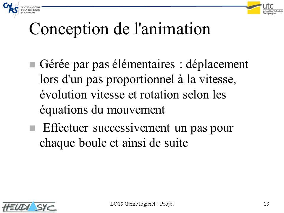 LO19 Génie logiciel : Projet13 Conception de l'animation n Gérée par pas élémentaires : déplacement lors d'un pas proportionnel à la vitesse, évolutio